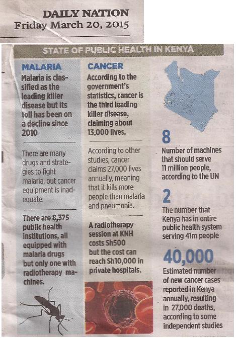 cancer more than malaria